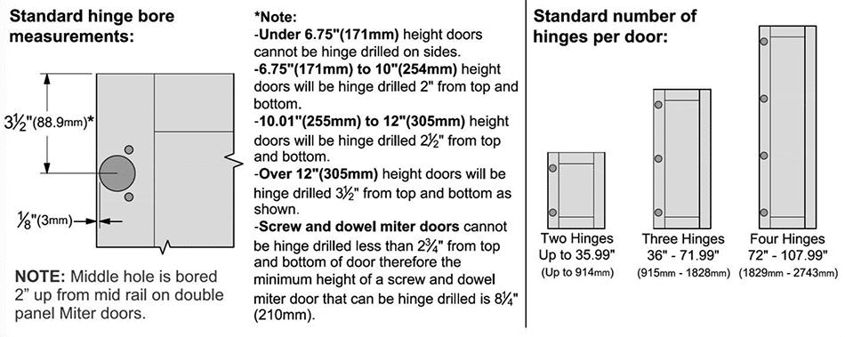 Cabinet Door Hinge Locations